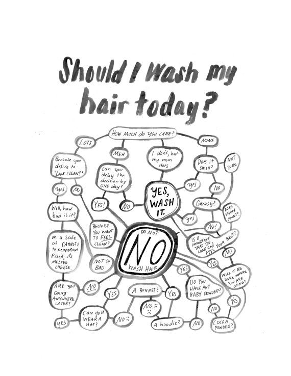 wash-hair-question
