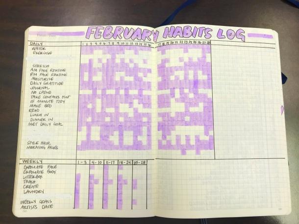 bullet journal habit trackers see hatsie